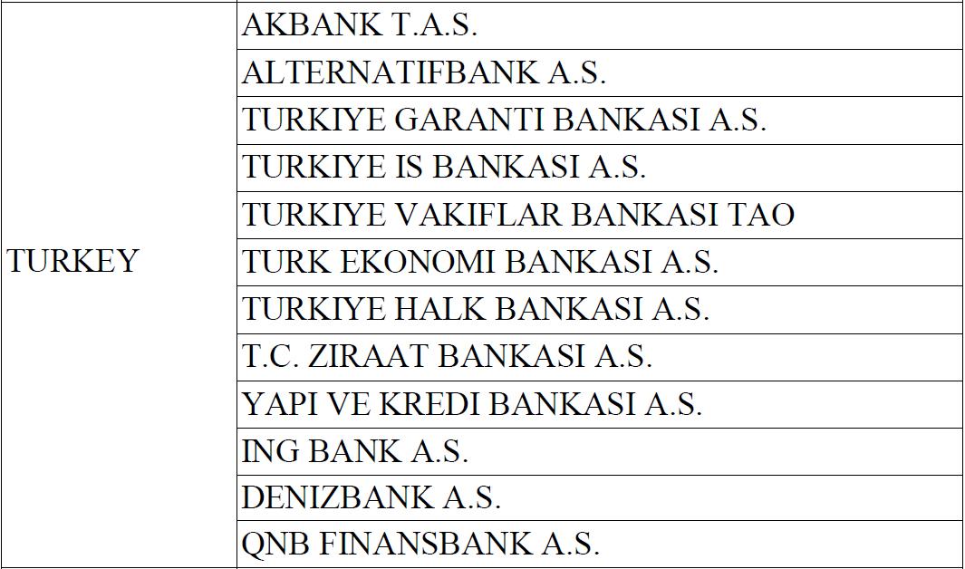 圖片說明-國際金融機構近期重要訊息